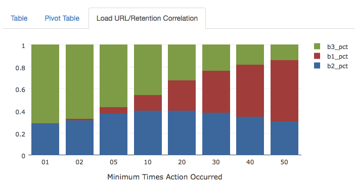 loadurl-retention-effect